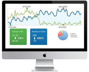 cost per click graph, PPC marketing company